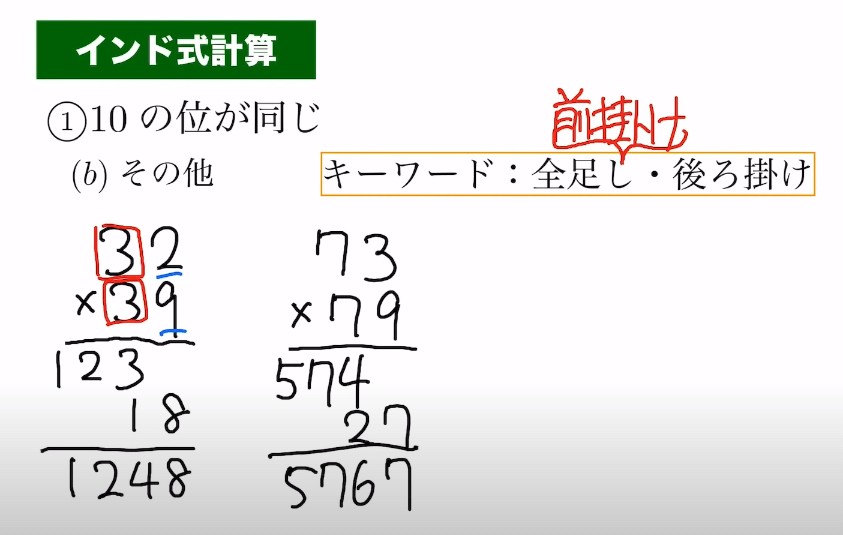 インド式計算の説明画像2