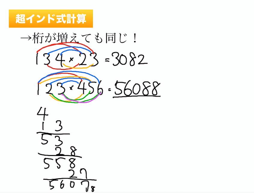 超インド式計算の説明画像2