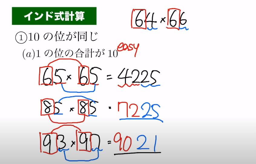 インド式計算の説明画像1