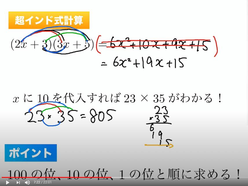 超インド式計算の説明画像1