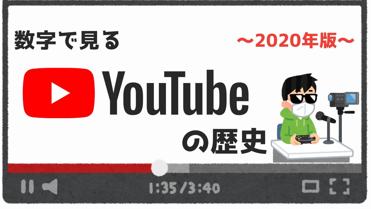 数字で見るYouTubeの歴史アイキャッチ画像