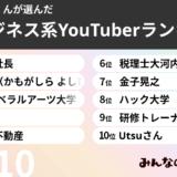 ビジネス系YouTuberランキング10選【みんなのランキング公認YouTubeマイスター厳選!】