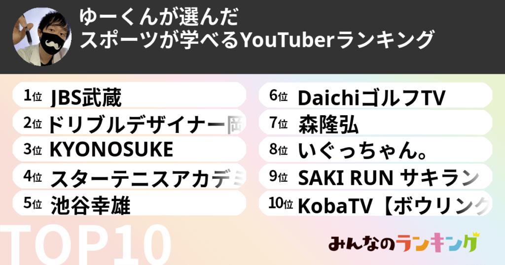 人気スポーツのトレーニング方法が学べるYouTubeチャンネル10選!!