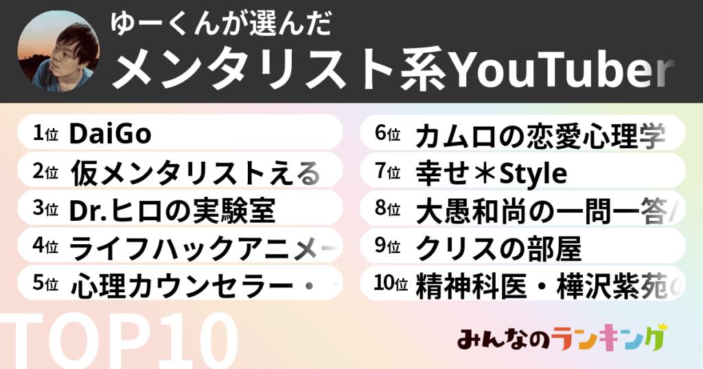 メンタリスト系YouTuberBEST10