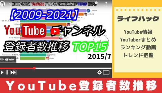 【2021年最新版】YouTubeチャンネル登録者推移